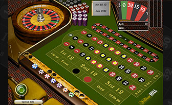 Avalon niagara fallsview casino