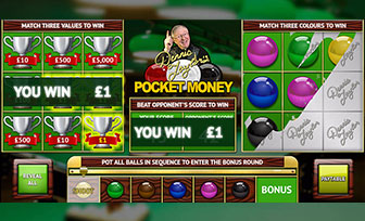 Dennis Taylor's Pocket Money