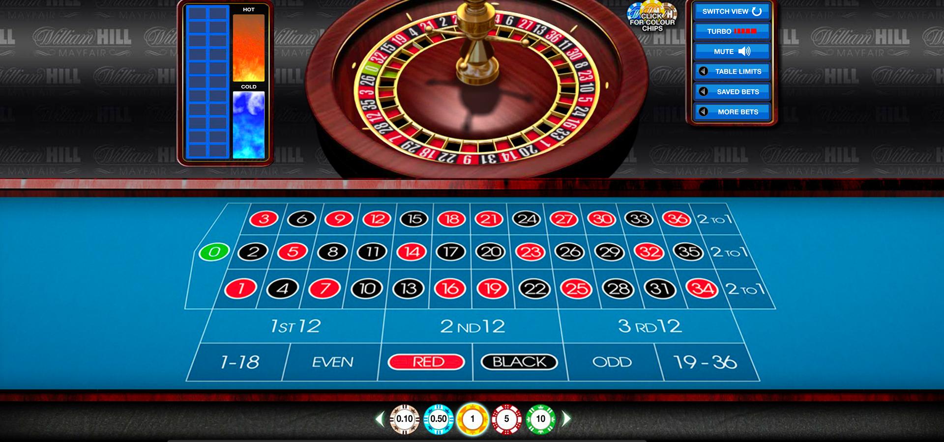 Patin a roulette schwinn