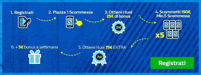 Bonus scommesse sportive 250euro